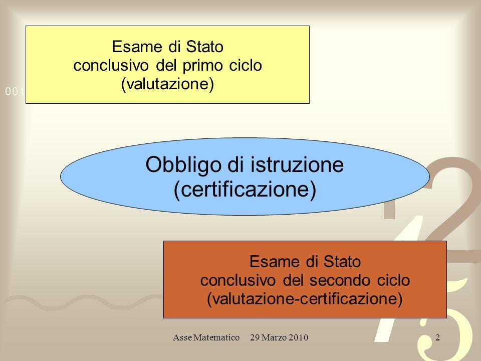 Asse Matematico 29 Marzo 20102 Esame di Stato conclusivo del primo ciclo (valutazione) Esame di Stato conclusivo del secondo ciclo (valutazione-certificazione) Obbligo di istruzione (certificazione)