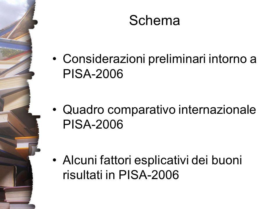 Schema Considerazioni preliminari intorno a PISA-2006 Quadro comparativo internazionale PISA-2006 Alcuni fattori esplicativi dei buoni risultati in PISA-2006