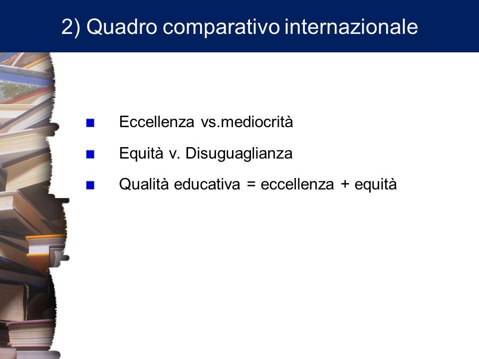 2) Quadro comparativo internazionale Risultati medi in scienze Risultati medi in matematica Risultati medi nella comprensione della lettura Risultati nei livelli 5 e 6 in scienze e livelli 1 e <1 Relazione con lefficacia...