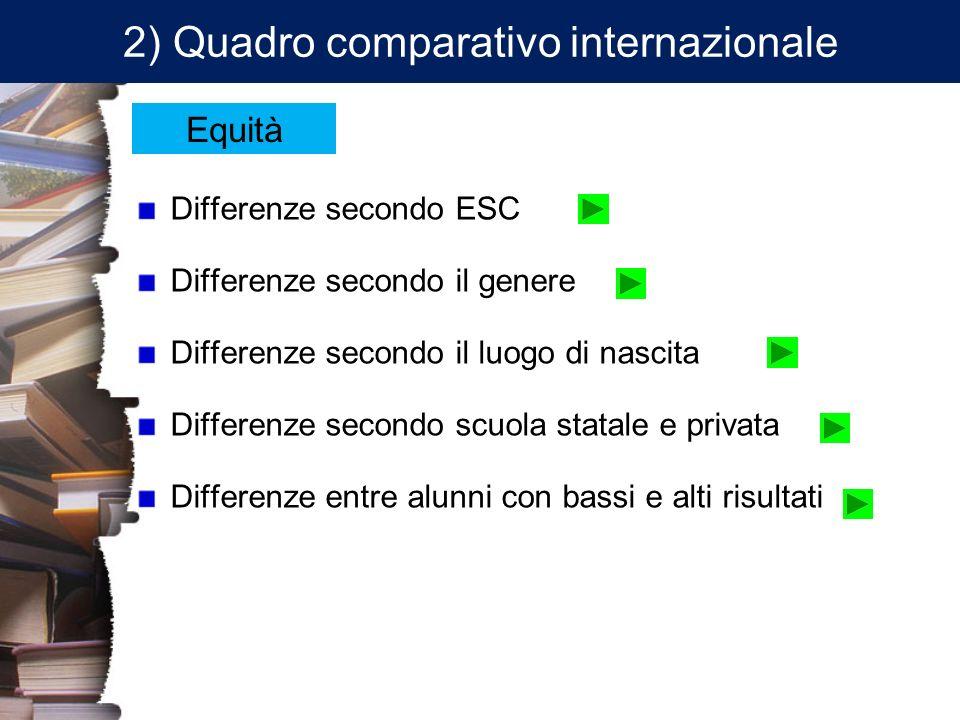 2) Quadro comparativo internazionale Differenze secondo ESC Differenze secondo il genere Differenze secondo il luogo di nascita Differenze secondo scuola statale e privata Differenze entre alunni con bassi e alti risultati Equità