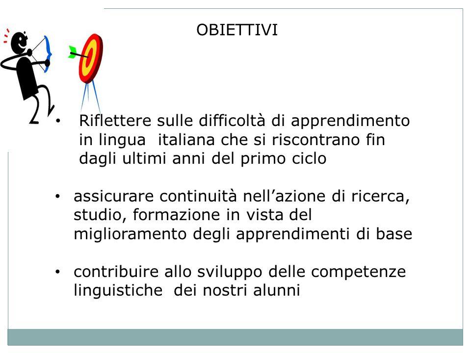 OBIETTIVI Riflettere sulle difficoltà di apprendimento in lingua italiana che si riscontrano fin dagli ultimi anni del primo ciclo assicurare continuità nellazione di ricerca, studio, formazione in vista del miglioramento degli apprendimenti di base contribuire allo sviluppo delle competenze linguistiche dei nostri alunni