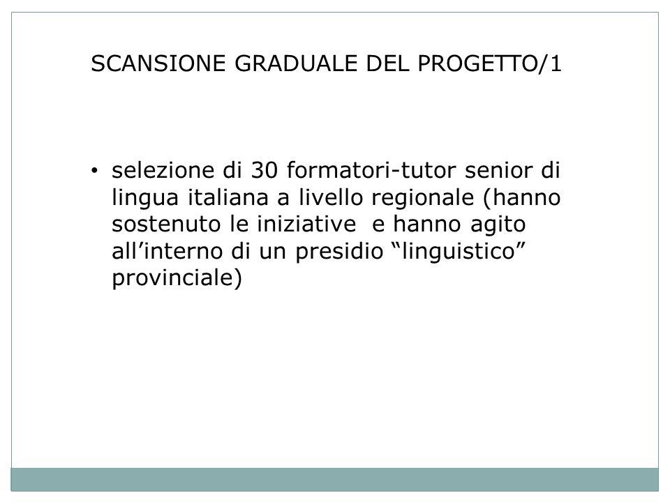 SCANSIONE GRADUALE DEL PROGETTO/1 selezione di 30 formatori-tutor senior di lingua italiana a livello regionale (hanno sostenuto le iniziative e hanno agito allinterno di un presidio linguistico provinciale)