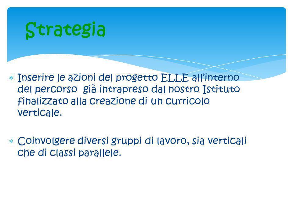 Inserire le azioni del progetto ELLE allinterno del percorso già intrapreso dal nostro Istituto finalizzato alla creazione di un curricolo verticale.