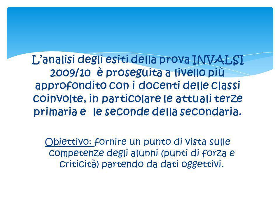 Lanalisi degli esiti della prova INVALSI 2009/10 è proseguita a livello più approfondito con i docenti delle classi coinvolte, in particolare le attua