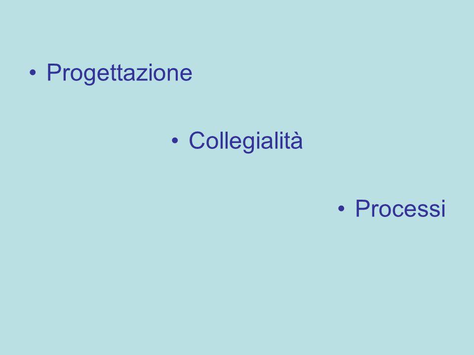 Progettazione Collegialità Processi