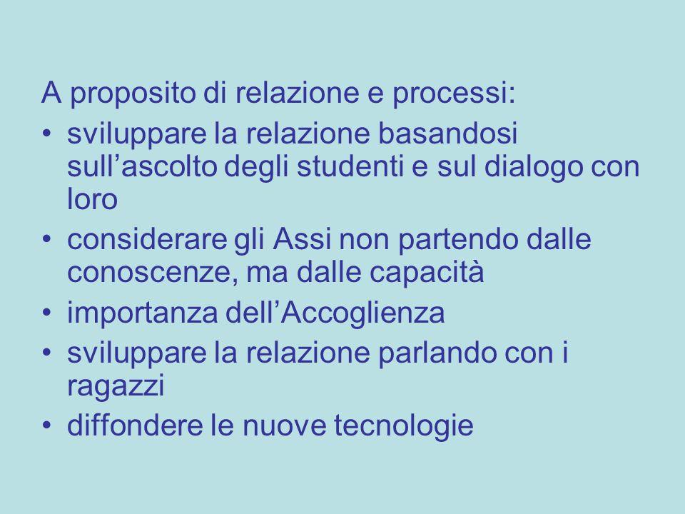 A proposito di relazione e processi: sviluppare la relazione basandosi sullascolto degli studenti e sul dialogo con loro considerare gli Assi non part