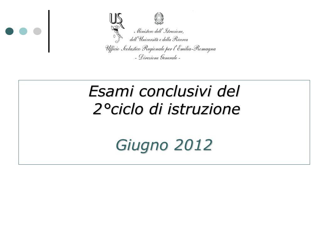Esami conclusivi del 2°ciclo di istruzione 2°ciclo di istruzione Giugno 2012