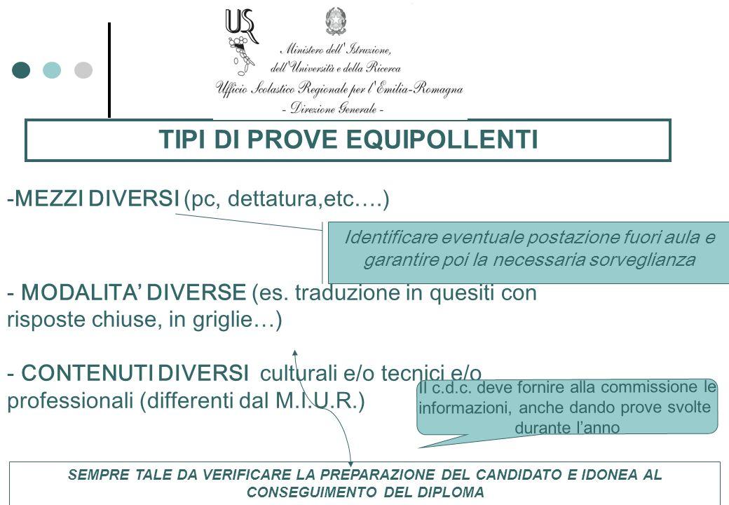 TIPI DI PROVE EQUIPOLLENTI -MEZZI DIVERSI (pc, dettatura,etc….) - MODALITA DIVERSE (es. traduzione in quesiti con risposte chiuse, in griglie…) - CONT