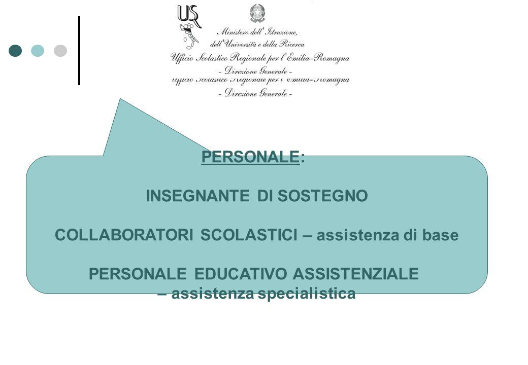 PERSONALE: INSEGNANTE DI SOSTEGNO COLLABORATORI SCOLASTICI – assistenza di base PERSONALE EDUCATIVO ASSISTENZIALE – assistenza specialistica