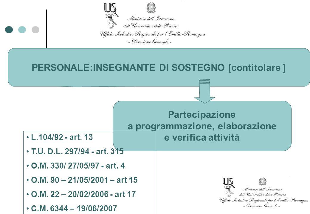 PERSONALE:INSEGNANTE DI SOSTEGNO [contitolare ] Partecipazione a programmazione, elaborazione e verifica attività L.104/92 - art. 13 T.U. D.L. 297/94
