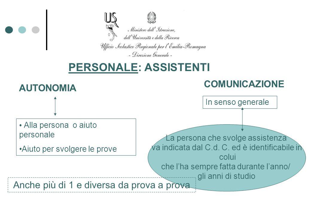 PERSONALE: ASSISTENTI AUTONOMIA COMUNICAZIONE Alla persona o aiuto personale Aiuto per svolgere le prove In senso generale La persona che svolge assis