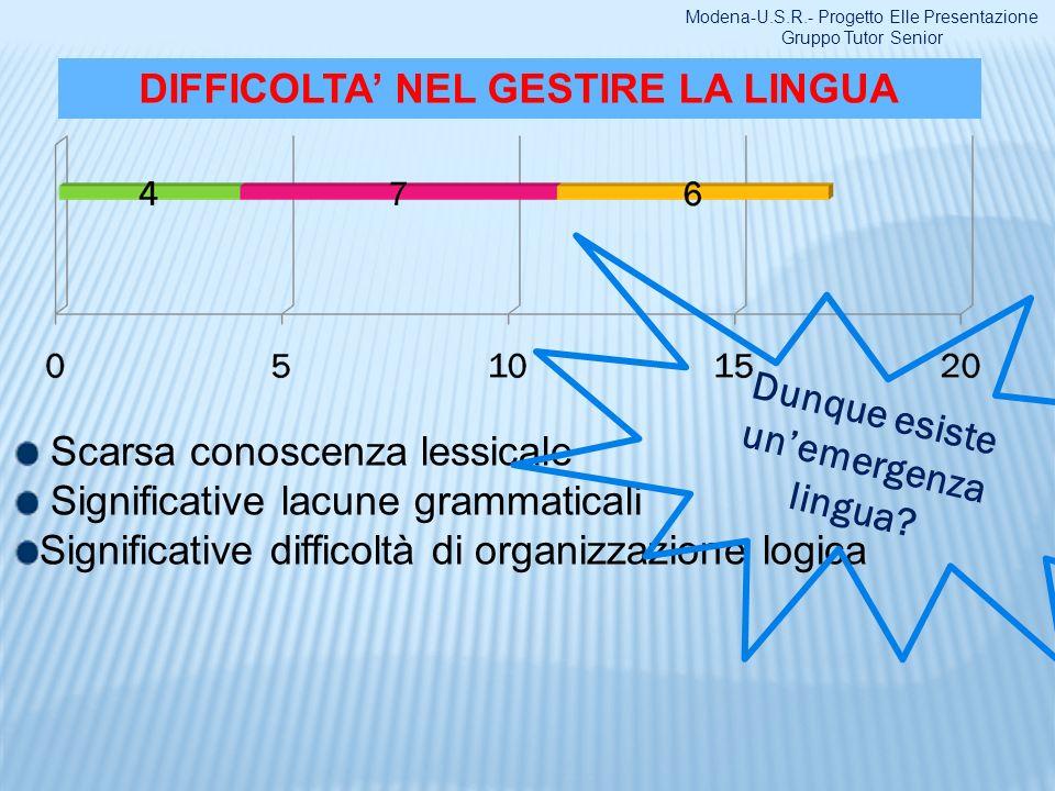 DIFFICOLTA NEL GESTIRE LA LINGUA Scarsa conoscenza lessicale Significative lacune grammaticali Significative difficoltà di organizzazione logica Dunqu