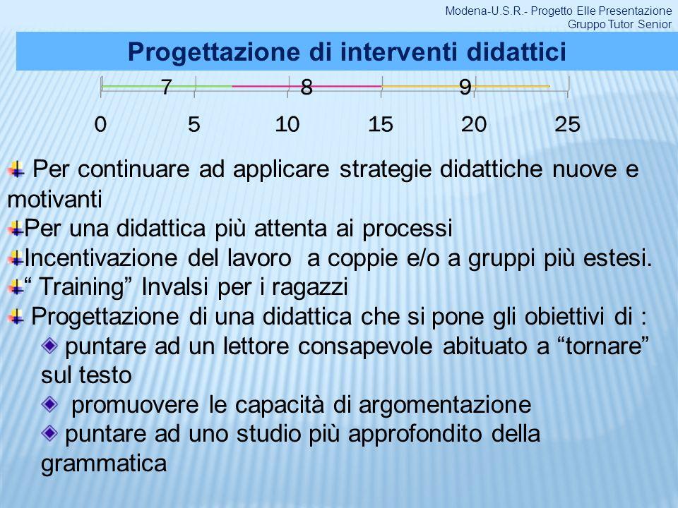 Progettazione di interventi didattici Per continuare ad applicare strategie didattiche nuove e motivanti Per una didattica più attenta ai processi Inc