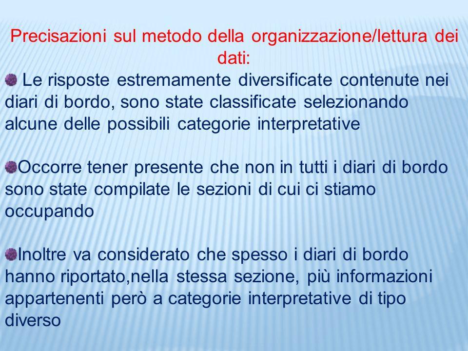 Precisazioni sul metodo della organizzazione/lettura dei dati: Le risposte estremamente diversificate contenute nei diari di bordo, sono state classif