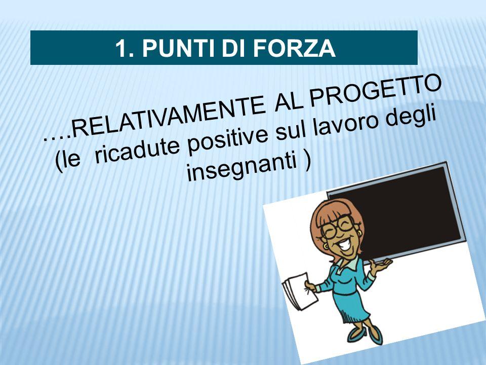 1.PUNTI DI FORZA ….RELATIVAMENTE AL PROGETTO (le ricadute positive sul lavoro degli insegnanti )