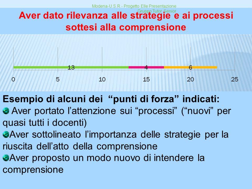 Aver dato rilevanza alle strategie e ai processi sottesi alla comprensione Esempio di alcuni dei punti di forza indicati: Aver portato lattenzione sui