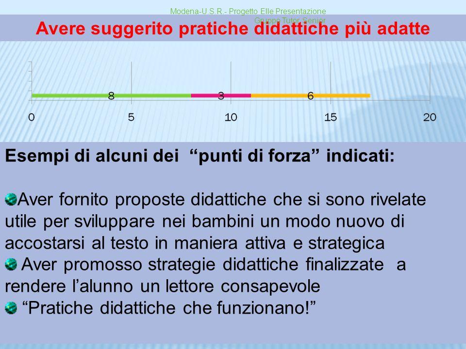 Avere suggerito pratiche didattiche più adatte Esempi di alcuni dei punti di forza indicati: Aver fornito proposte didattiche che si sono rivelate uti