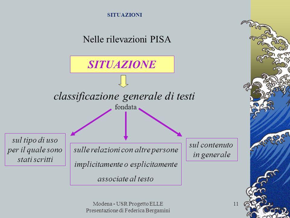 Modena - USR Progetto ELLE Presentazione di Federica Bergamini 10 LA SITUAZIONE DI LETTURA Sono stati definiti quattro tipi possibili di situazione: L