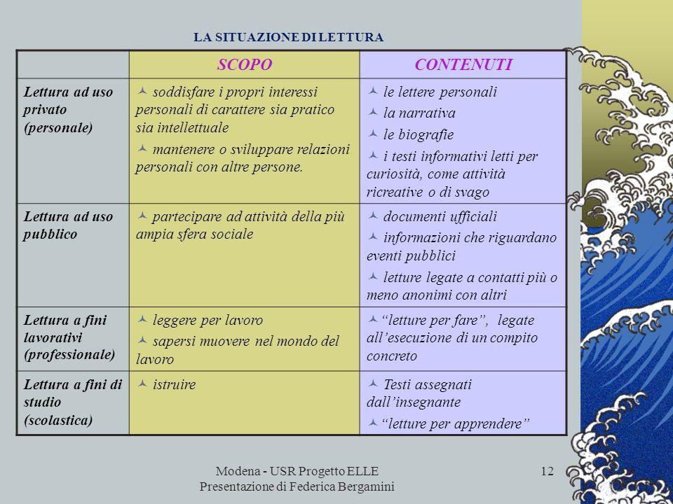 Modena - USR Progetto ELLE Presentazione di Federica Bergamini 11 SITUAZIONI Nelle rilevazioni PISA SITUAZIONE classificazione generale di testi fonda