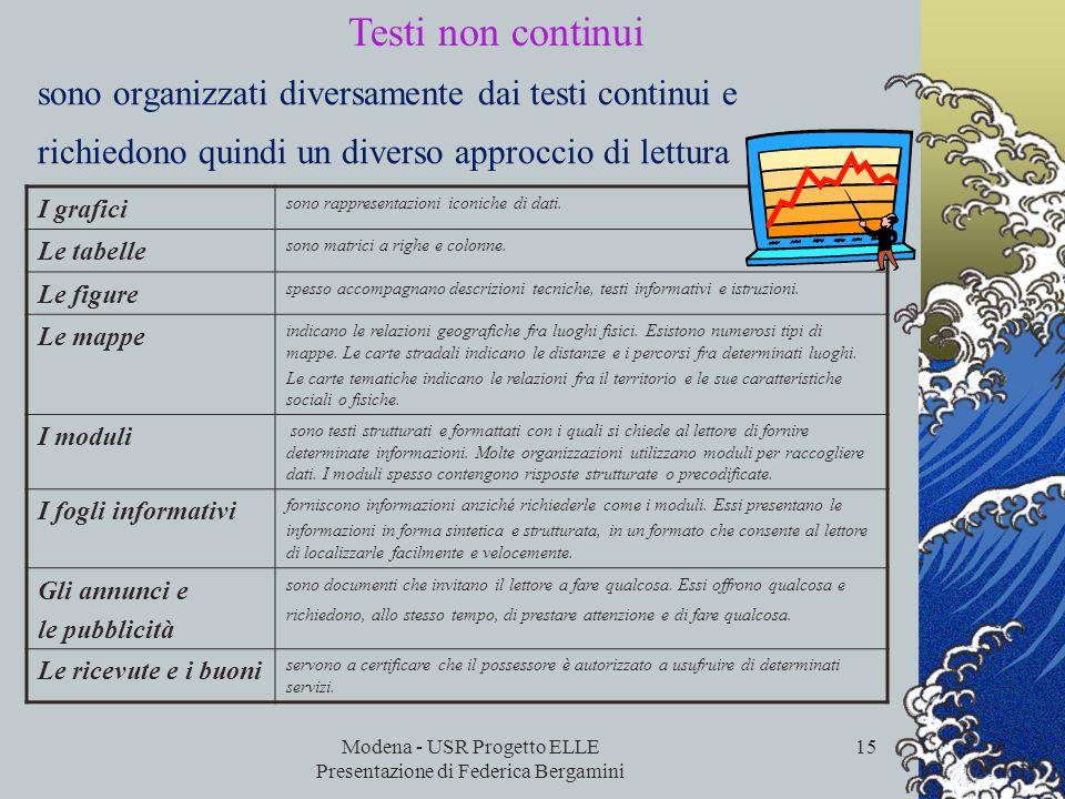 Modena - USR Progetto ELLE Presentazione di Federica Bergamini 14 Testi continui I testi narrativi sono testi nei quali le informazioni riguardano le