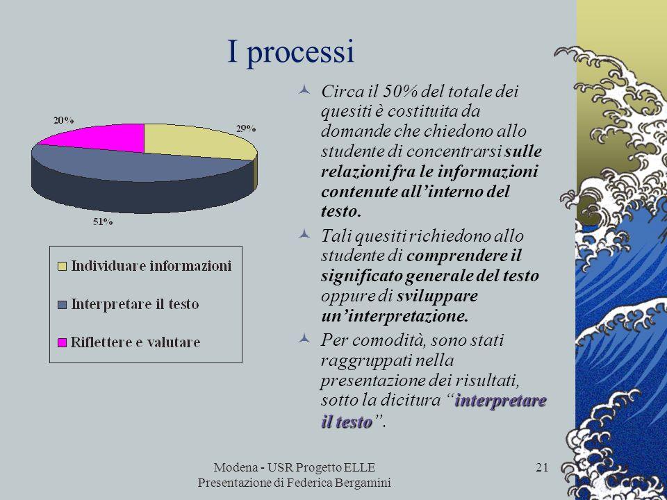 Modena - USR Progetto ELLE Presentazione di Federica Bergamini 20 Caratteristiche che distinguono i 5 processi (aspetti) della literacy in lettura Rif