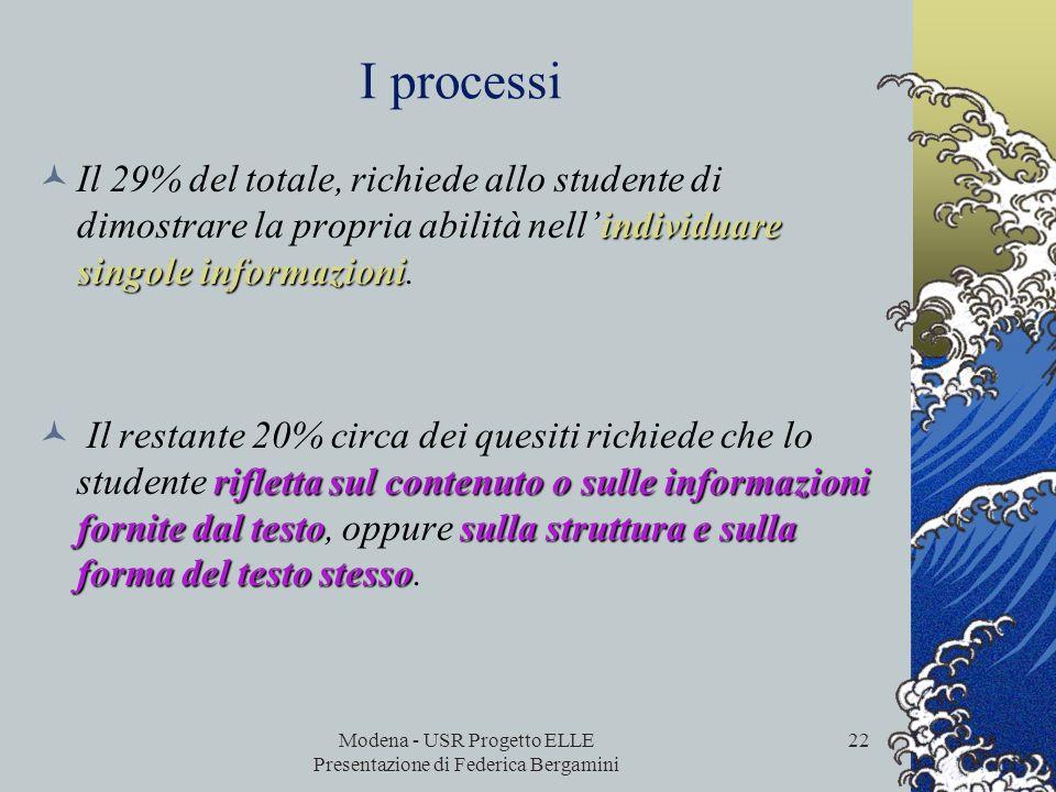 Modena - USR Progetto ELLE Presentazione di Federica Bergamini 21 Circa il 50% del totale dei quesiti è costituita da domande che chiedono allo studen