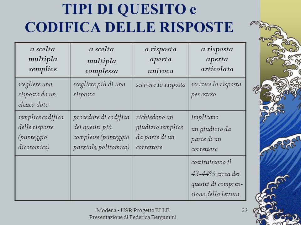 Modena - USR Progetto ELLE Presentazione di Federica Bergamini 22 individuare singole informazioni Il 29% del totale, richiede allo studente di dimost