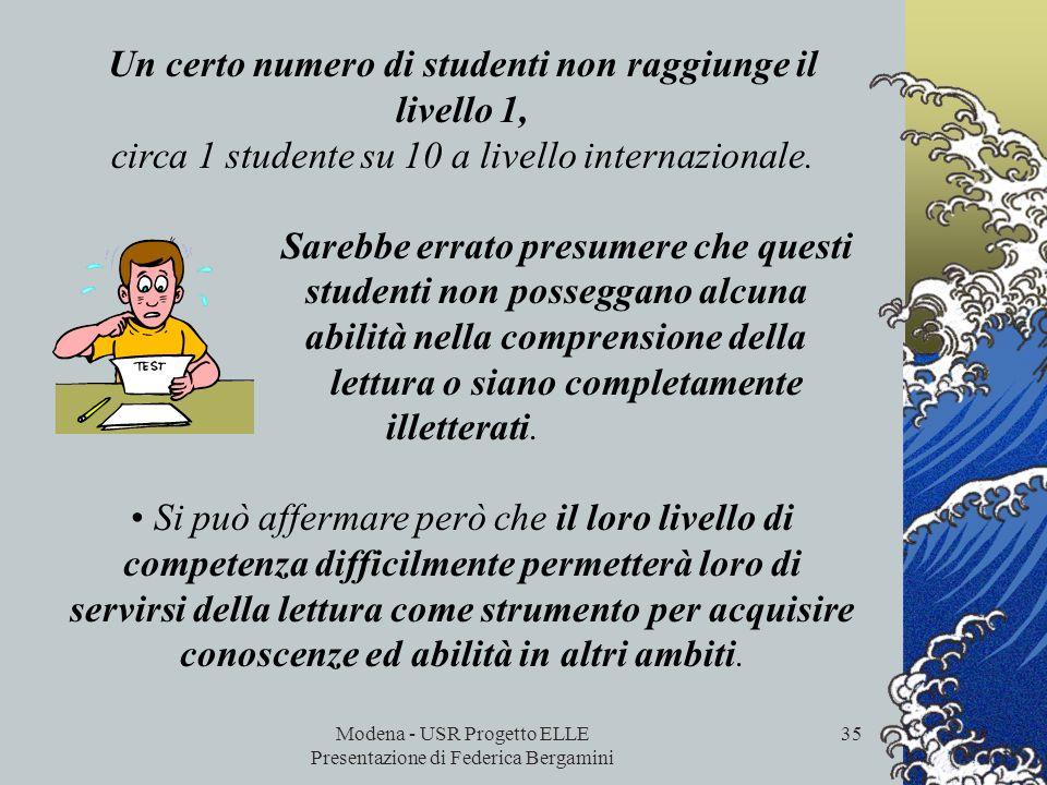 Modena - USR Progetto ELLE Presentazione di Federica Bergamini 34 Testi continui: Utilizzare le ridondanze testuali, i titoli dei paragrafi o le princ