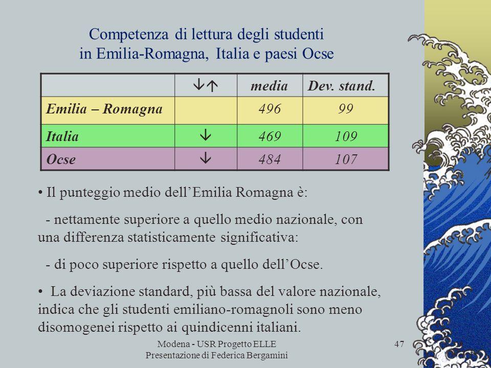 Modena - USR Progetto ELLE Presentazione di Federica Bergamini 46 I risultati in lettura Ocse Pisa 2006 Gli esiti nella lettura vengono analizzati in