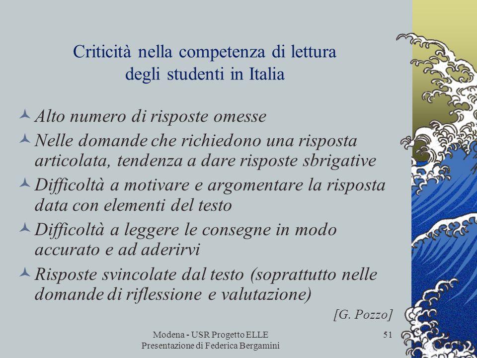 Modena - USR Progetto ELLE Presentazione di Federica Bergamini 50 Difficoltà nella competenza di lettura degli studenti in Italia Nella rilevazione Pi