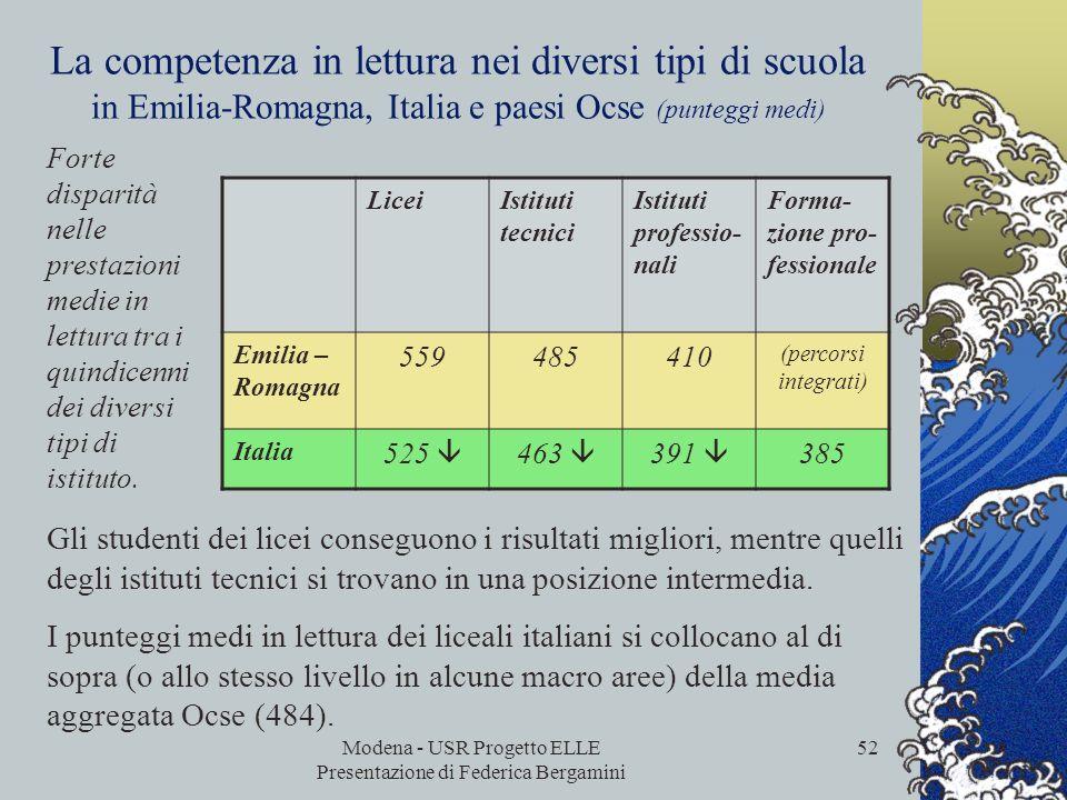 Modena - USR Progetto ELLE Presentazione di Federica Bergamini 51 Alto numero di risposte omesse Nelle domande che richiedono una risposta articolata,