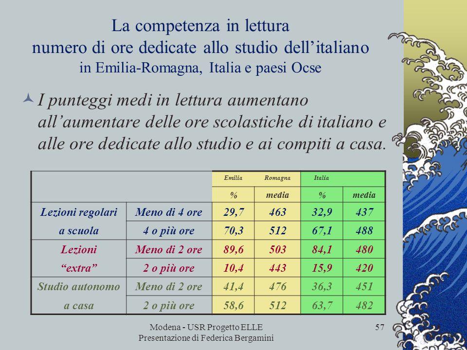 Modena - USR Progetto ELLE Presentazione di Federica Bergamini 56 La competenza in lettura per lingua parlata a casa in Emilia-Romagna, Italia e paesi