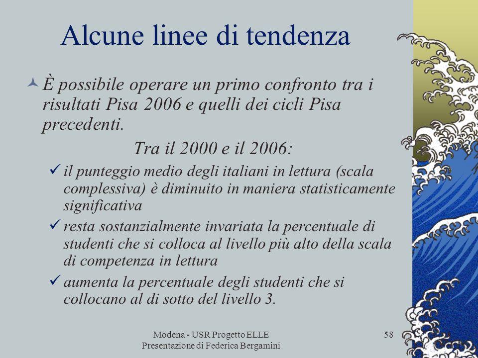 Modena - USR Progetto ELLE Presentazione di Federica Bergamini 57 La competenza in lettura numero di ore dedicate allo studio dellitaliano in Emilia-R