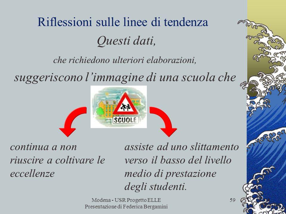 Modena - USR Progetto ELLE Presentazione di Federica Bergamini 58 Alcune linee di tendenza È possibile operare un primo confronto tra i risultati Pisa