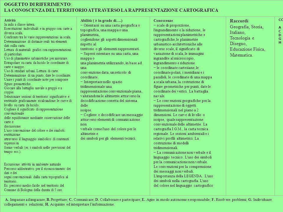 OGGETTO DI RIFERIMENTO: LA CONOSCENZA DEL TERRITORIO ATTRAVERSO LA RAPPRESENTAZIONE CARTOGRAFICA Attività In aula a classe intera.