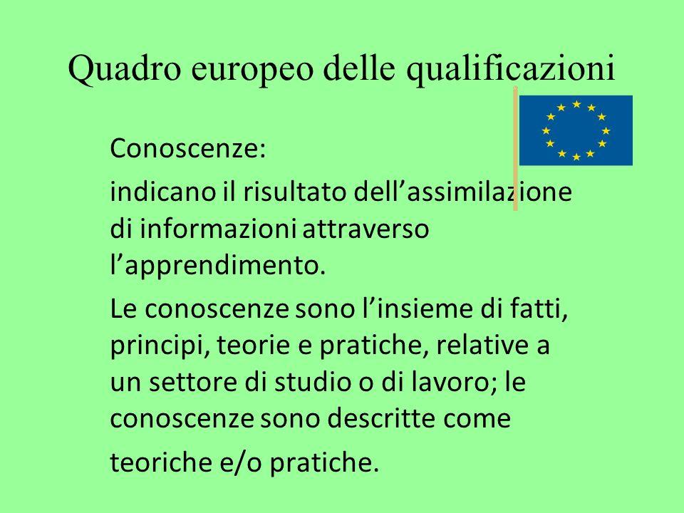Quadro europeo delle qualificazioni Conoscenze: indicano il risultato dellassimilazione di informazioni attraverso lapprendimento.