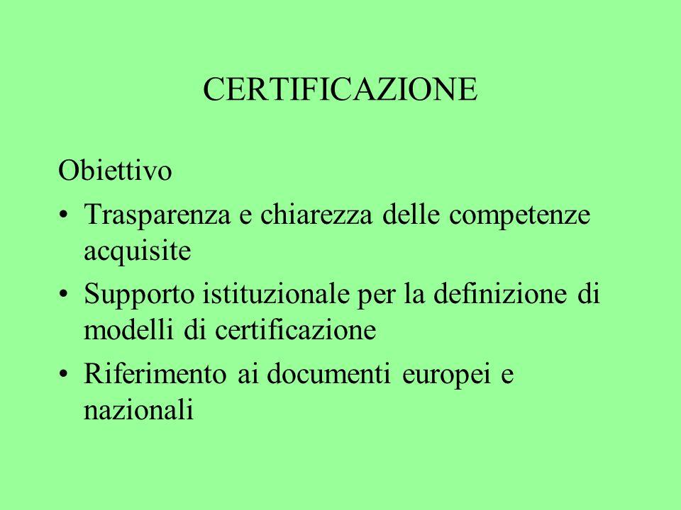 CERTIFICAZIONE Obiettivo Trasparenza e chiarezza delle competenze acquisite Supporto istituzionale per la definizione di modelli di certificazione Riferimento ai documenti europei e nazionali