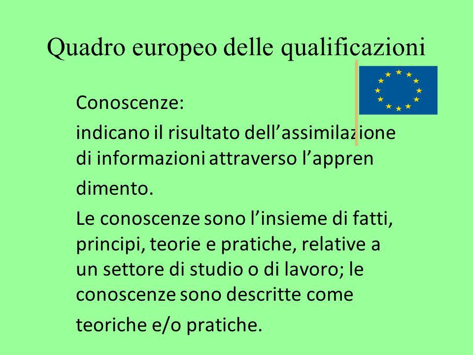 Quadro europeo delle qualificazioni Conoscenze: indicano il risultato dellassimilazione di informazioni attraverso lappren dimento. Le conoscenze sono