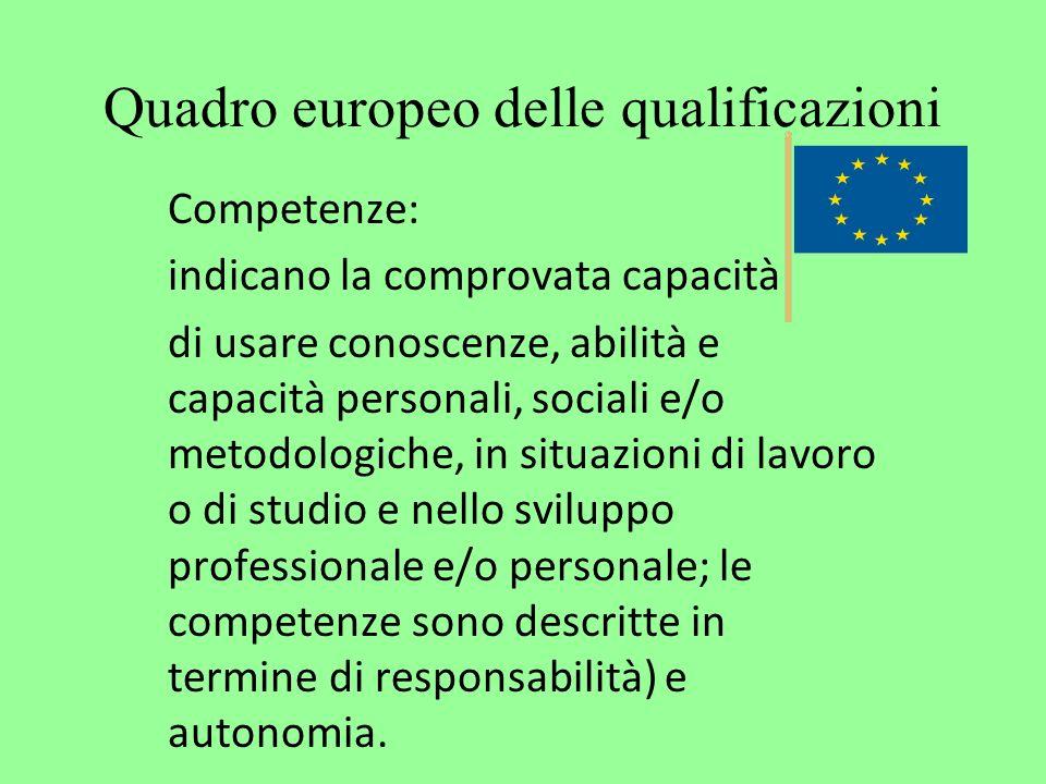 Quadro europeo delle qualificazioni Competenze: indicano la comprovata capacità di usare conoscenze, abilità e capacità personali, sociali e/o metodol