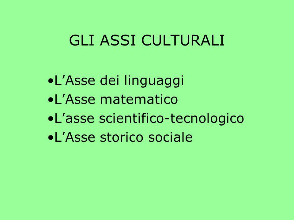 GLI ASSI CULTURALI LAsse dei linguaggi LAsse matematico Lasse scientifico-tecnologico LAsse storico sociale
