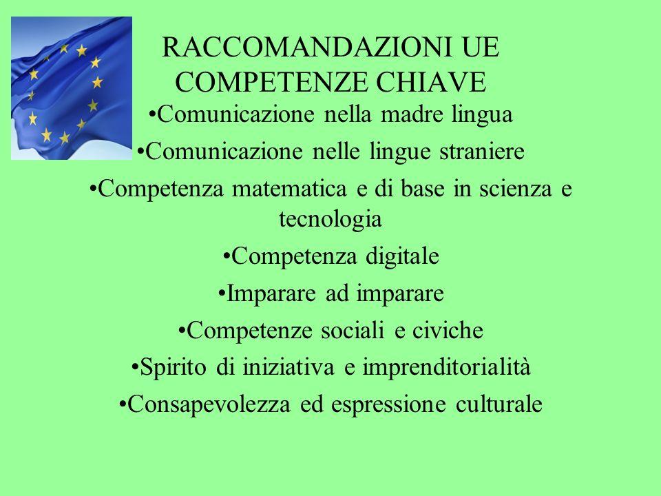RACCOMANDAZIONI UE COMPETENZE CHIAVE Comunicazione nella madre lingua Comunicazione nelle lingue straniere Competenza matematica e di base in scienza