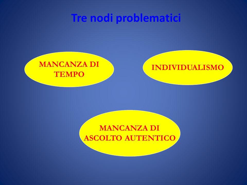 Tre nodi problematici MANCANZA DI TEMPO INDIVIDUALISMO MANCANZA DI ASCOLTO AUTENTICO