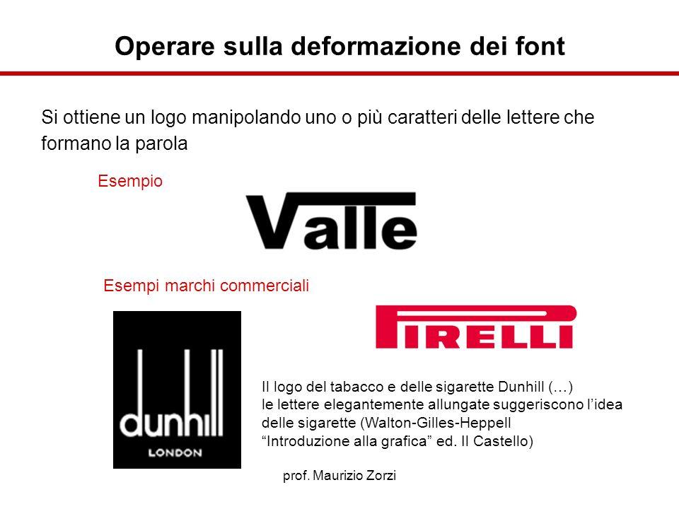 prof. Maurizio Zorzi Operare sulla deformazione dei font Esempio Esempi marchi commerciali Si ottiene un logo manipolando uno o più caratteri delle le