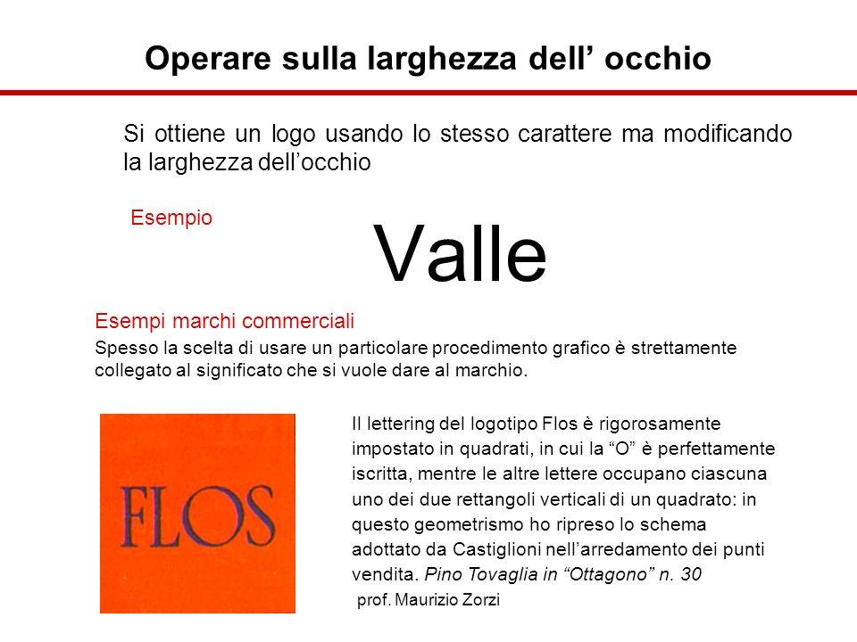 prof. Maurizio Zorzi Operare sulla larghezza dell occhio Esempio Esempi marchi commerciali Si ottiene un logo usando lo stesso carattere ma modificand