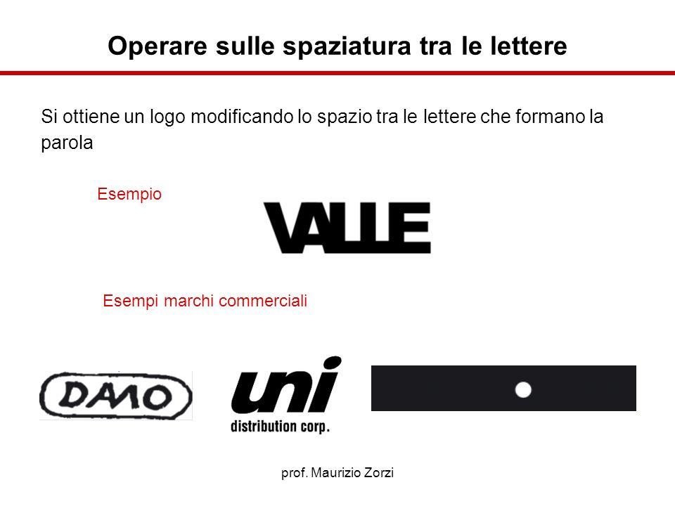 prof. Maurizio Zorzi Operare sulle spaziatura tra le lettere Esempio Esempi marchi commerciali Si ottiene un logo modificando lo spazio tra le lettere