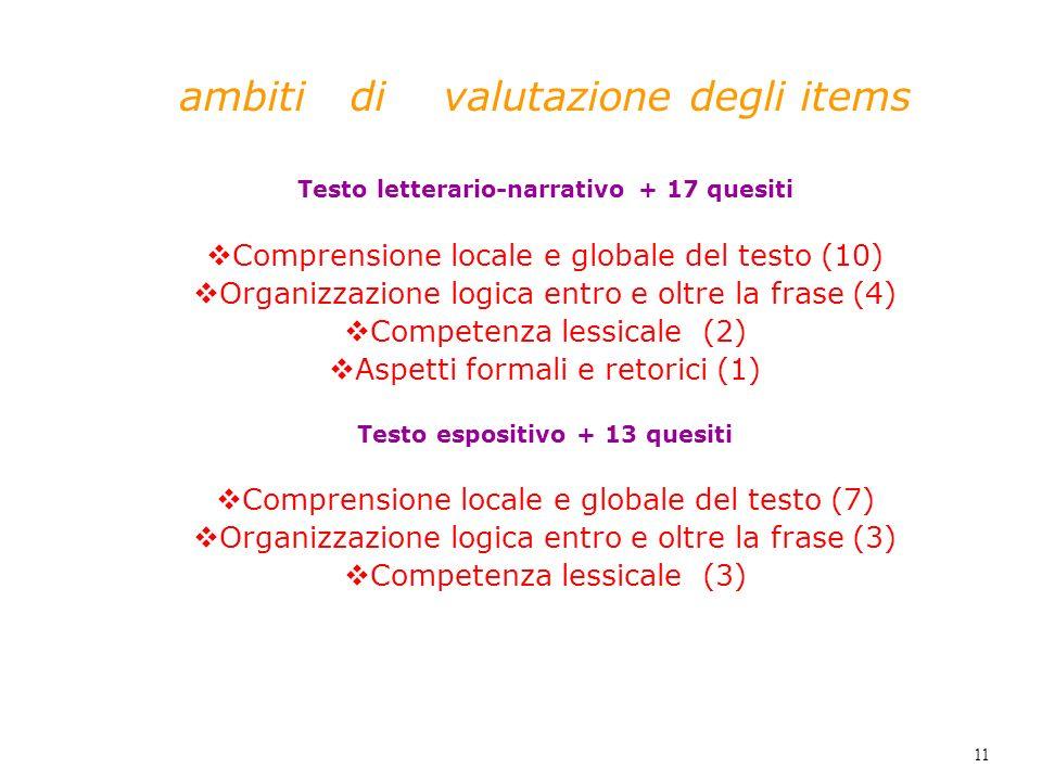 ambiti di valutazione degli items Testo letterario-narrativo + 17 quesiti Comprensione locale e globale del testo (10) Organizzazione logica entro e o