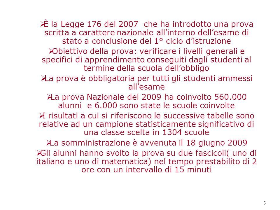 È la Legge 176 del 2007 che ha introdotto una prova scritta a carattere nazionale allinterno dellesame di stato a conclusione del 1° ciclo distruzione