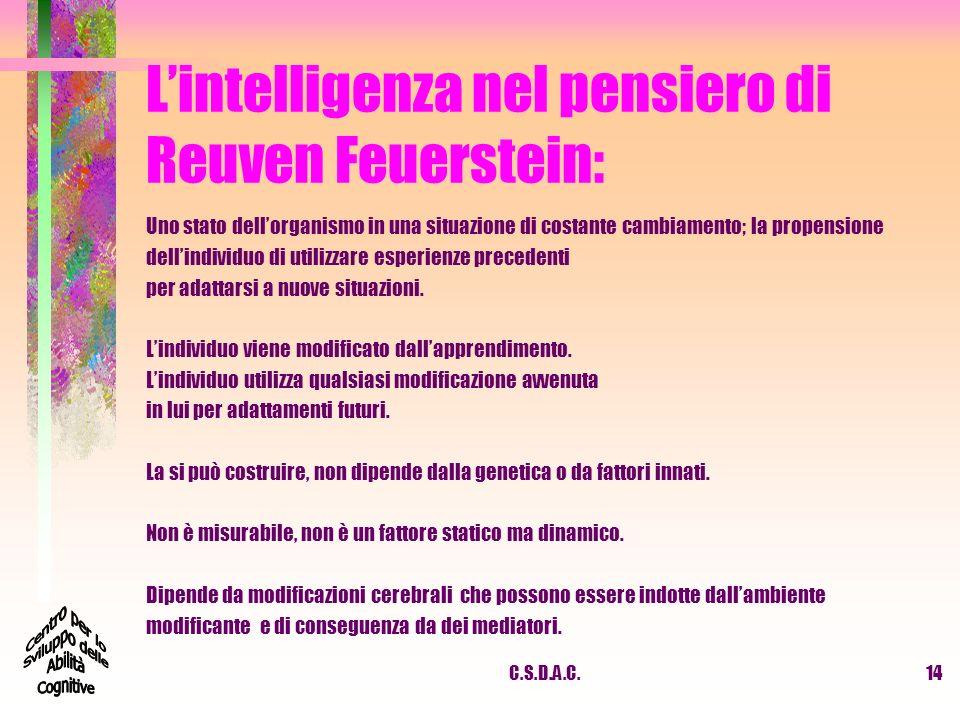 Lintelligenza nel pensiero di Reuven Feuerstein: Uno stato dellorganismo in una situazione di costante cambiamento; la propensione dellindividuo di ut
