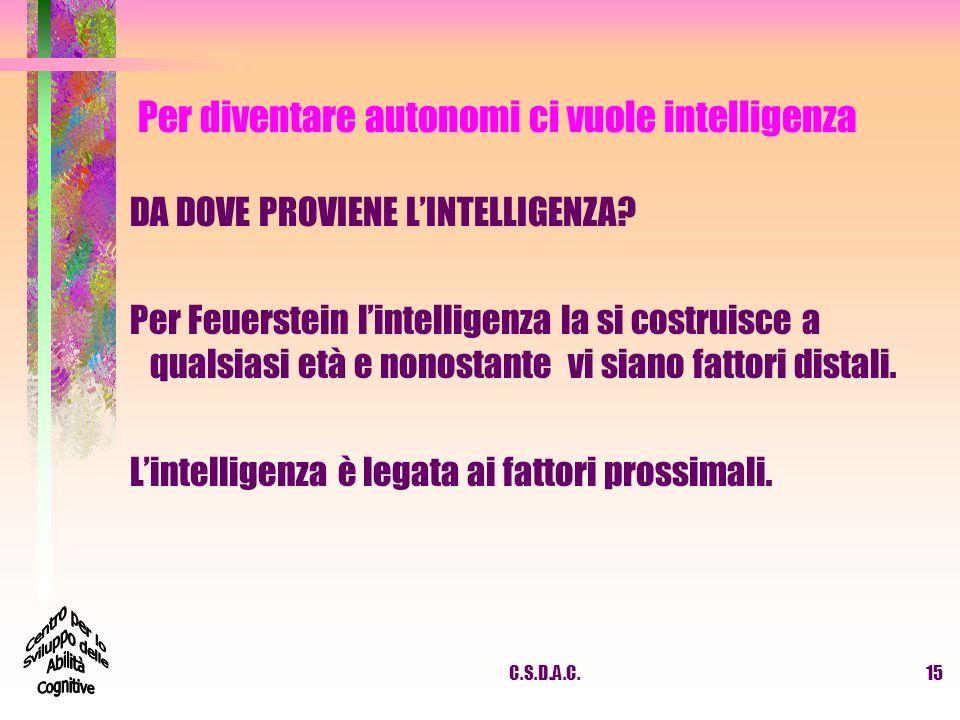 C.S.D.A.C.15 Per diventare autonomi ci vuole intelligenza DA DOVE PROVIENE LINTELLIGENZA? Per Feuerstein lintelligenza la si costruisce a qualsiasi et