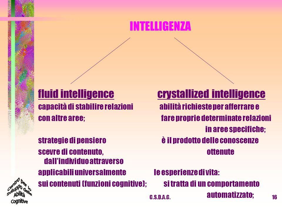 C.S.D.A.C.16 INTELLIGENZA fluid intelligence crystallized intelligence capacità di stabilire relazioni abilità richieste per afferrare e con altre are